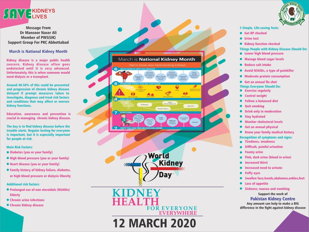 12 March 2020